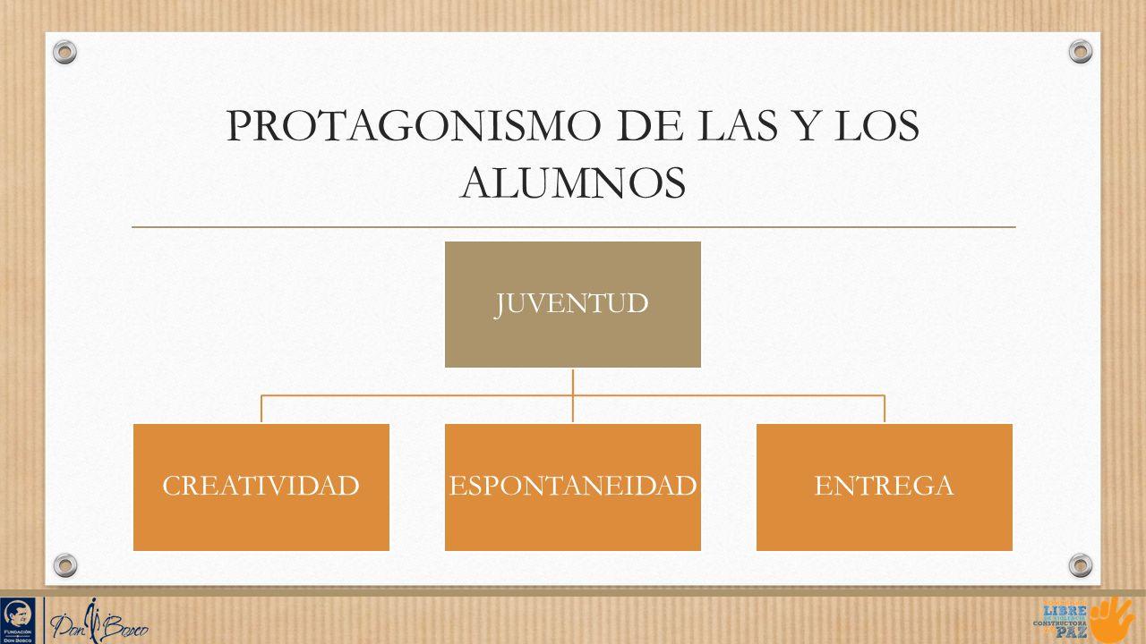 PROTAGONISMO DE LAS Y LOS ALUMNOS
