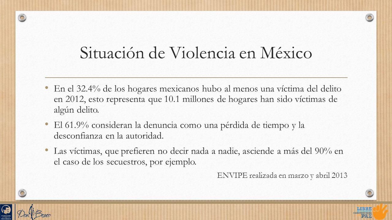 Situación de Violencia en México