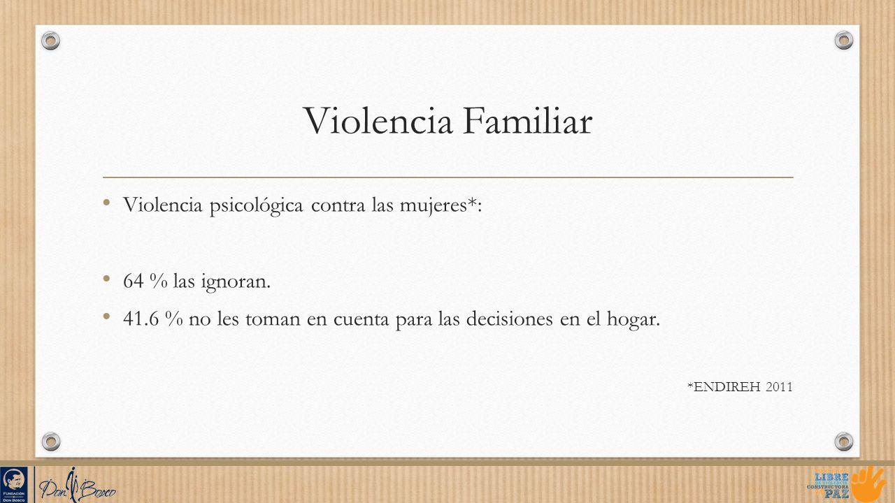 Violencia Familiar Violencia psicológica contra las mujeres*: