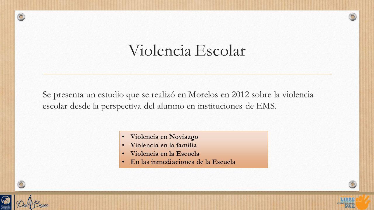 Violencia Escolar