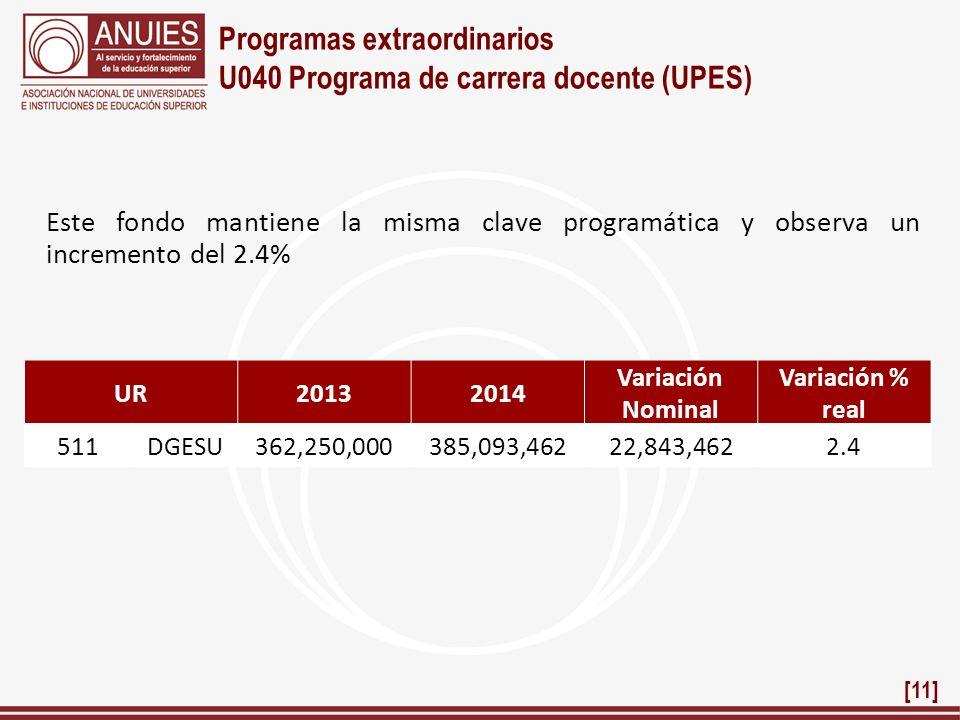 Programas extraordinarios U040 Programa de carrera docente (UPES)