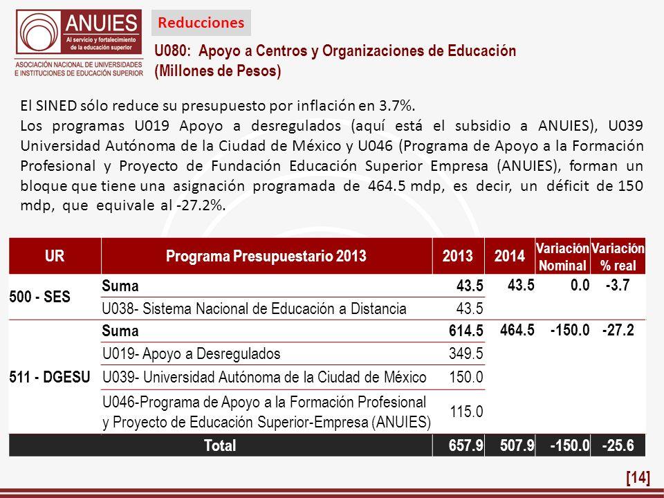 Programa Presupuestario 2013
