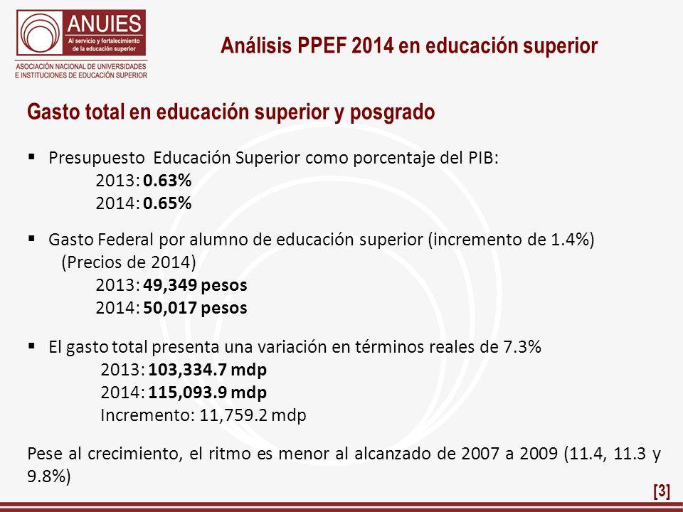 Análisis PPEF 2014 en educación superior