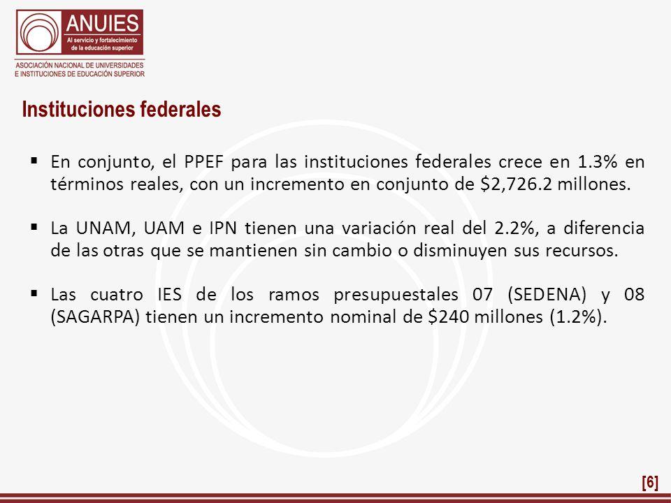 Instituciones federales