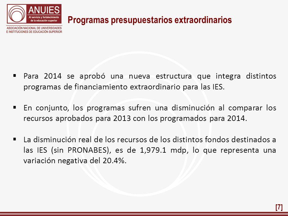 Programas presupuestarios extraordinarios