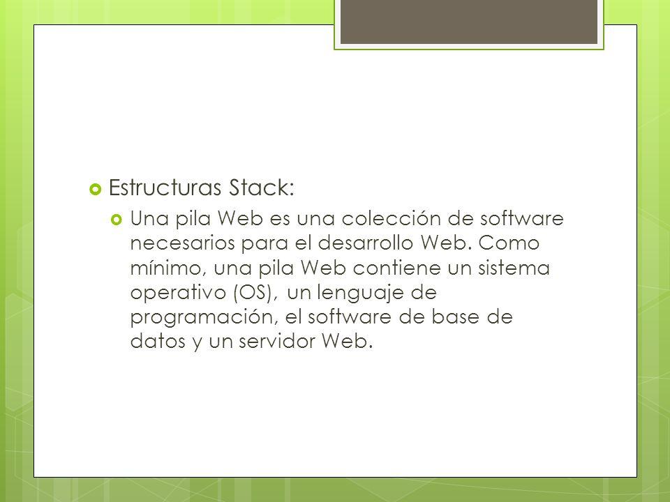 Estructuras Stack: