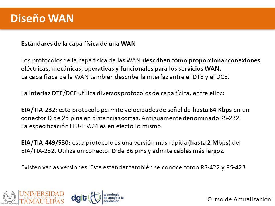 Diseño WAN Estándares de la capa física de una WAN