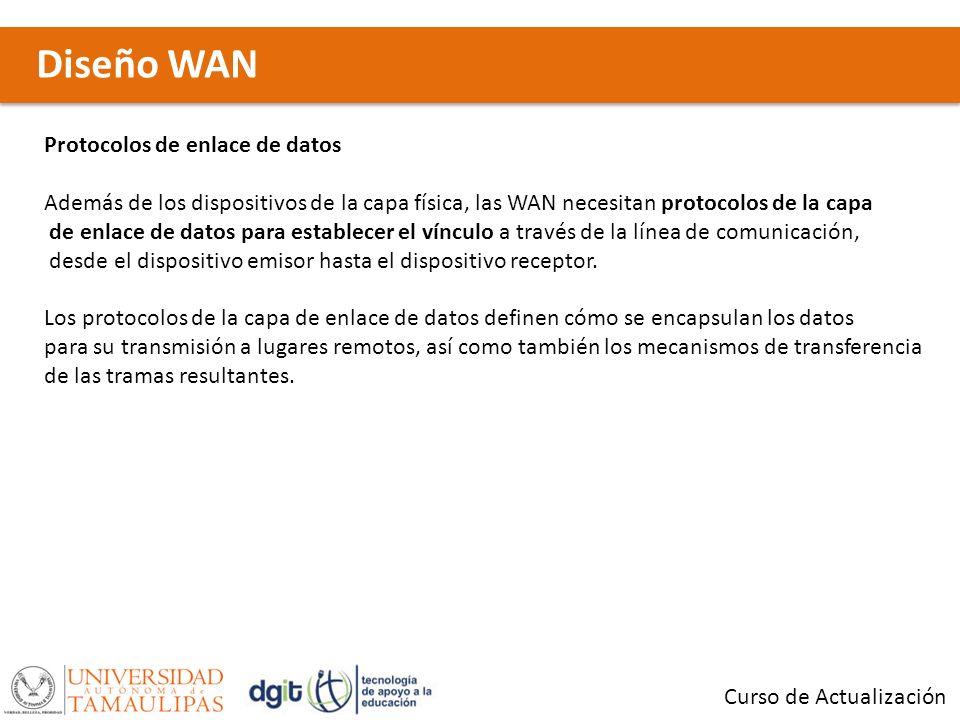 Diseño WAN Protocolos de enlace de datos