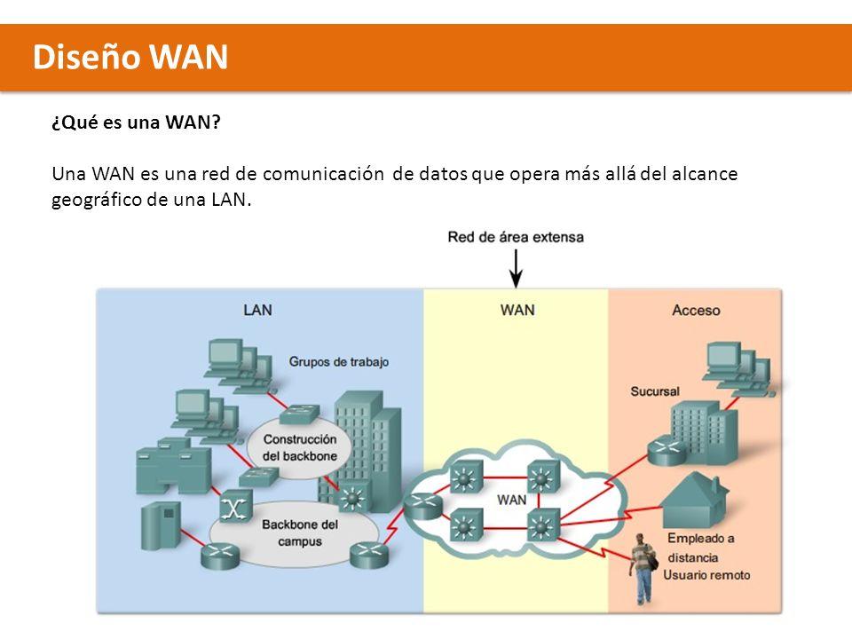 Diseño WAN ¿Qué es una WAN