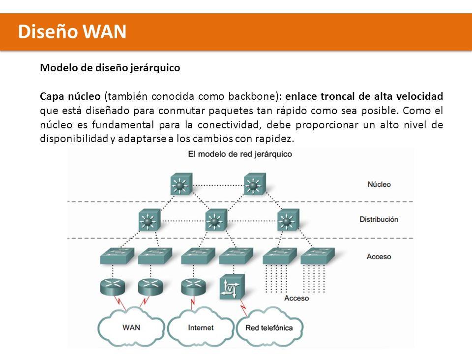 Diseño WAN Modelo de diseño jerárquico