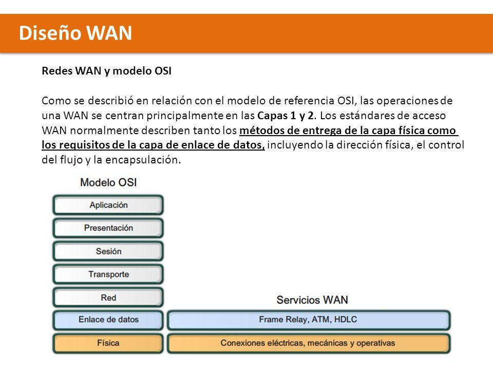 Diseño WAN Redes WAN y modelo OSI