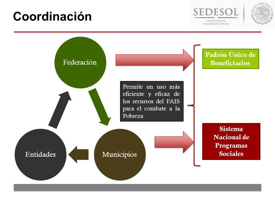 Padrón Único de Beneficiarios Sistema Nacional de Programas Sociales