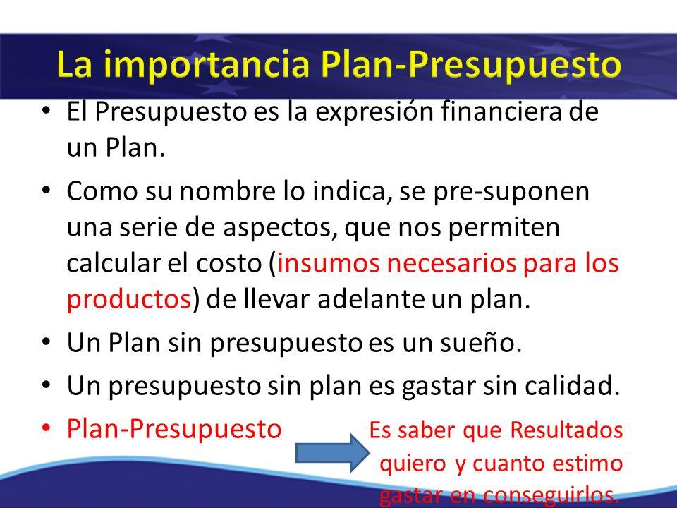 La importancia Plan-Presupuesto