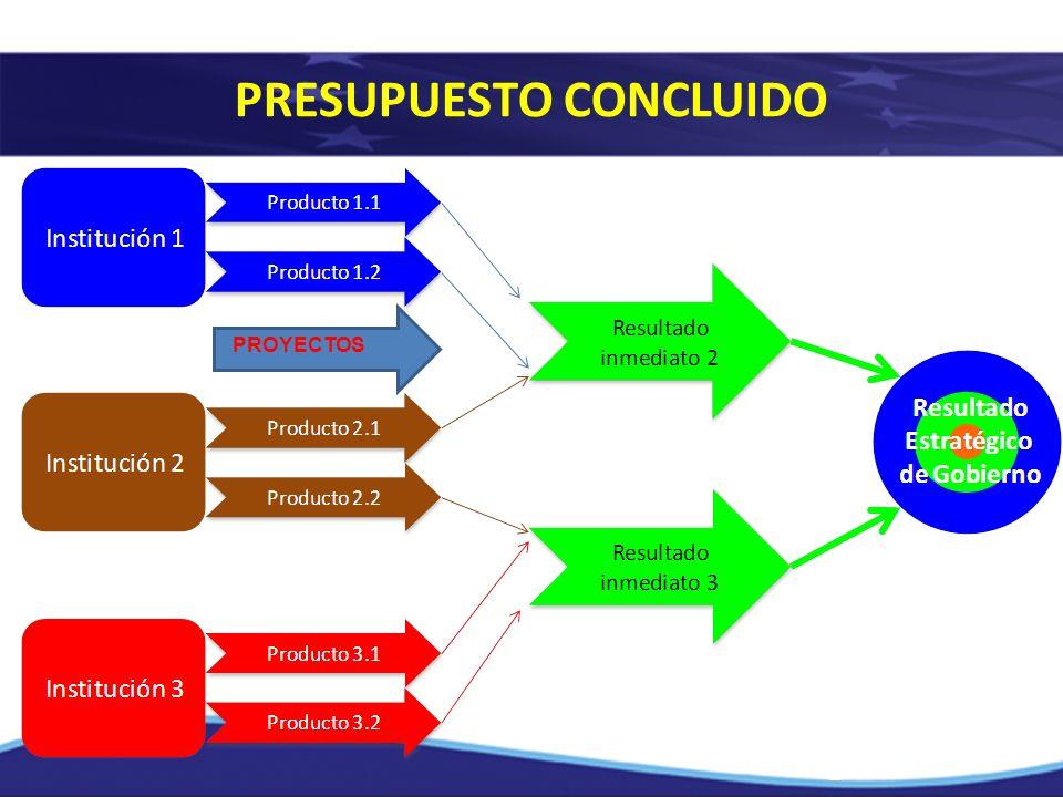 PRESUPUESTO CONCLUIDO