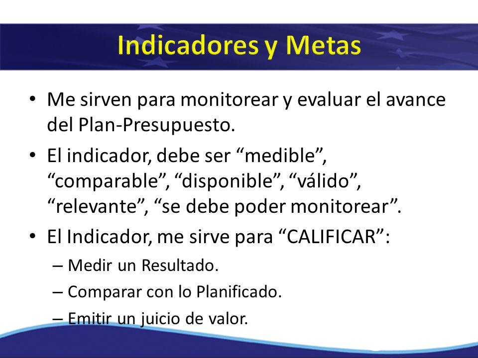 Indicadores y Metas Me sirven para monitorear y evaluar el avance del Plan-Presupuesto.