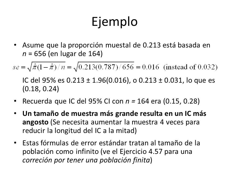 Ejemplo Asume que la proporción muestal de 0.213 está basada en n = 656 (en lugar de 164)