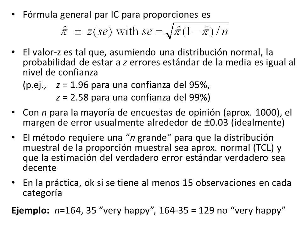 Fórmula general par IC para proporciones es