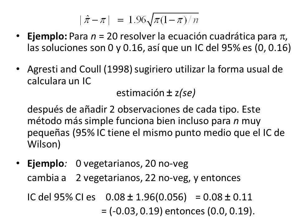 Ejemplo: Para n = 20 resolver la ecuación cuadrática para , las soluciones son 0 y 0.16, así que un IC del 95% es (0, 0.16)