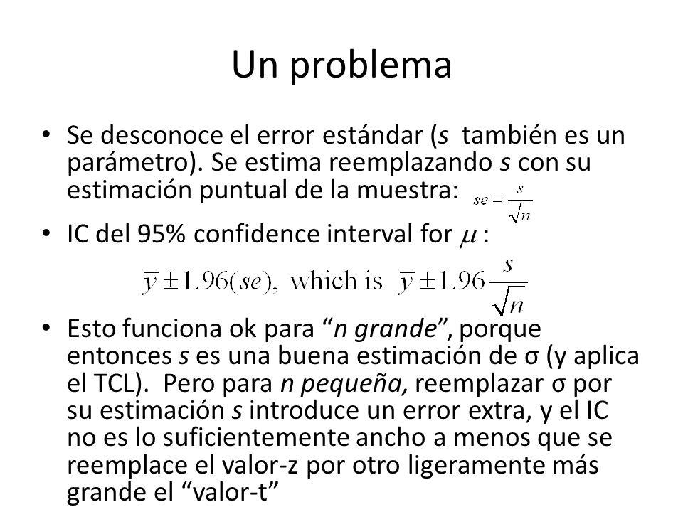 Un problema Se desconoce el error estándar (s también es un parámetro). Se estima reemplazando s con su estimación puntual de la muestra: