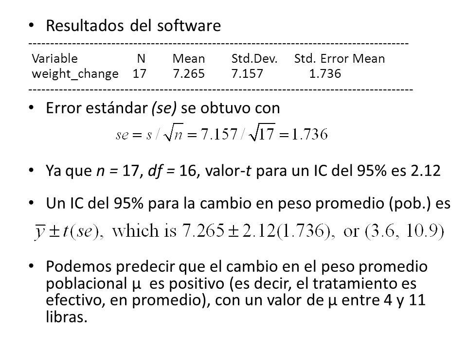 Resultados del software