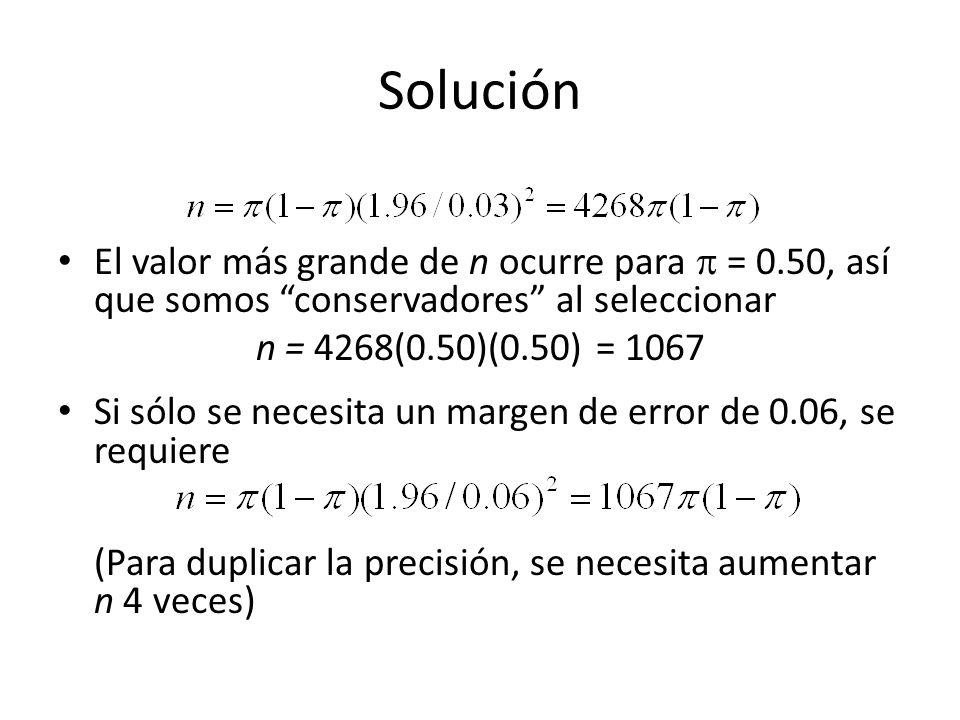 Solución El valor más grande de n ocurre para  = 0.50, así que somos conservadores al seleccionar.