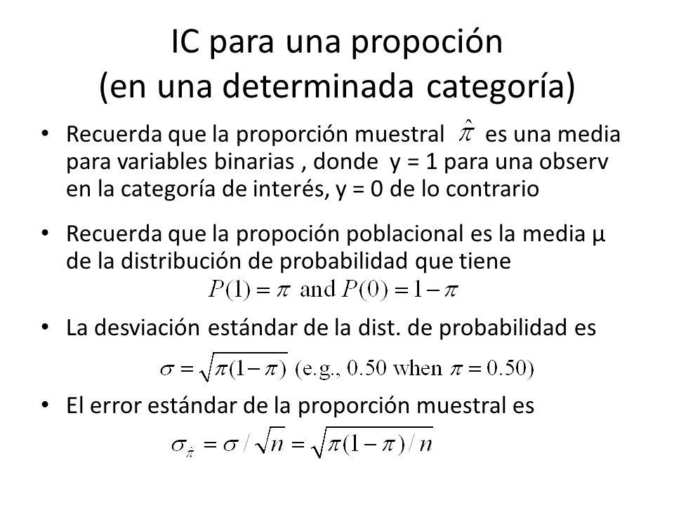 IC para una propoción (en una determinada categoría)