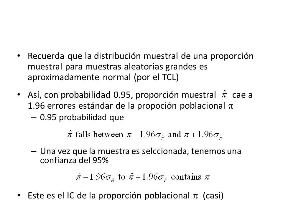Este es el IC de la proporción poblacional  (casi)