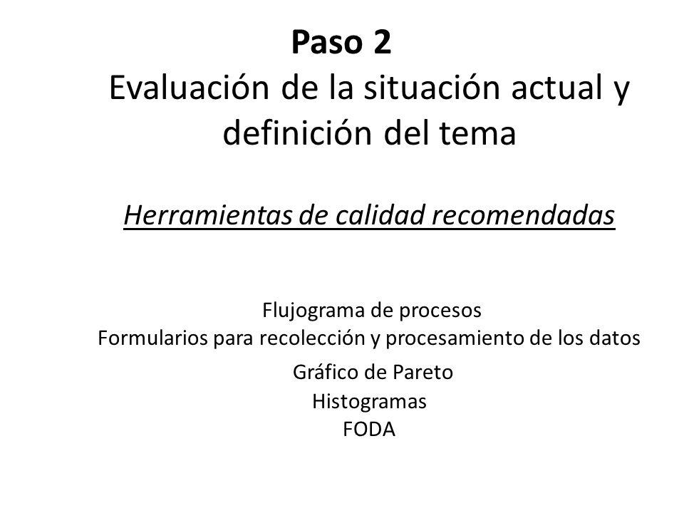 Paso 2 Evaluación de la situación actual y definición del tema Herramientas de calidad recomendadas Flujograma de procesos Formularios para recolección y procesamiento de los datos Gráfico de Pareto Histogramas FODA