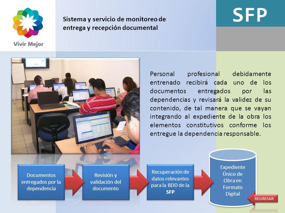 SFP Sistema y servicio de monitoreo de entrega y recepción documental
