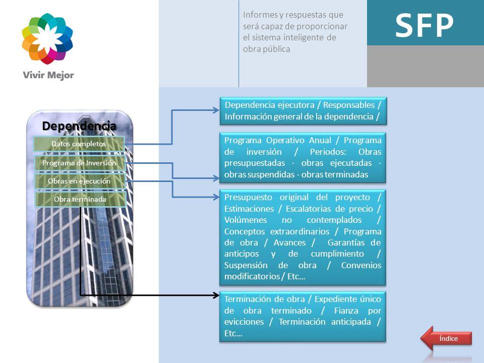 Informes y respuestas que será capaz de proporcionar el sistema inteligente de obra pública