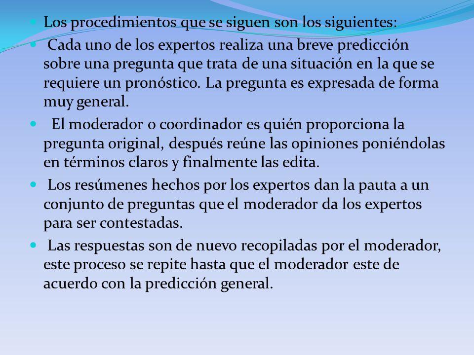 Los procedimientos que se siguen son los siguientes: