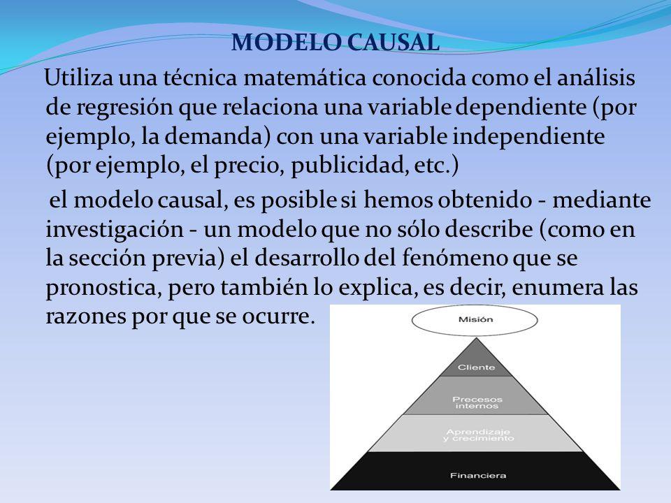 MODELO CAUSAL Utiliza una técnica matemática conocida como el análisis de regresión que relaciona una variable dependiente (por ejemplo, la demanda) con una variable independiente (por ejemplo, el precio, publicidad, etc.) el modelo causal, es posible si hemos obtenido - mediante investigación - un modelo que no sólo describe (como en la sección previa) el desarrollo del fenómeno que se pronostica, pero también lo explica, es decir, enumera las razones por que se ocurre.