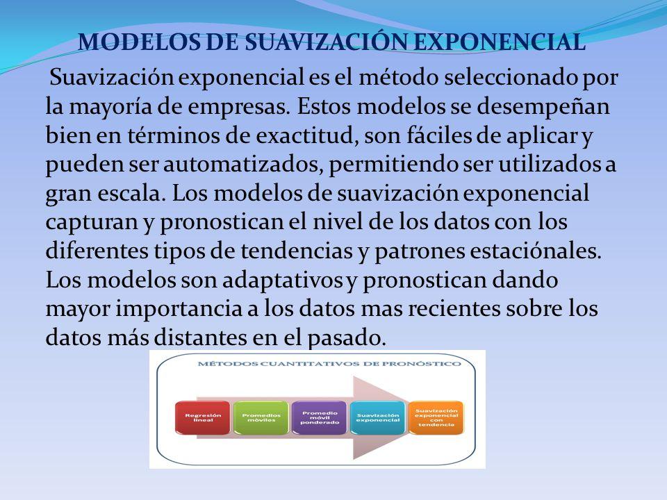 MODELOS DE SUAVIZACIÓN EXPONENCIAL