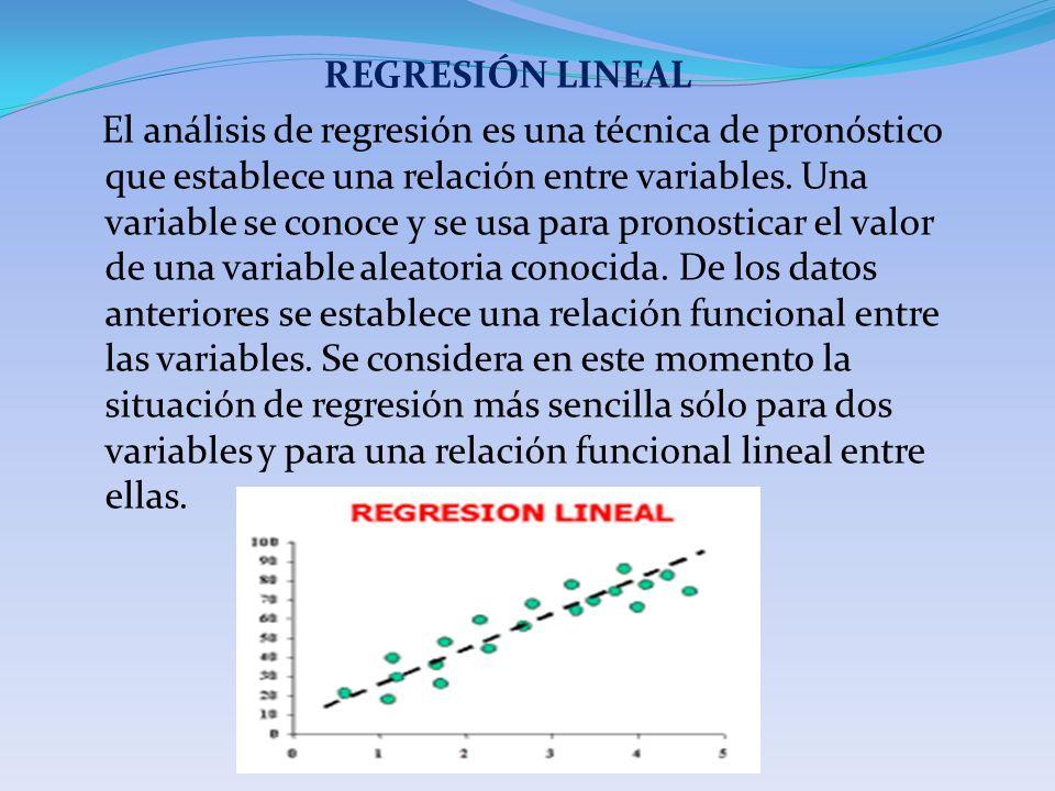 REGRESIÓN LINEAL