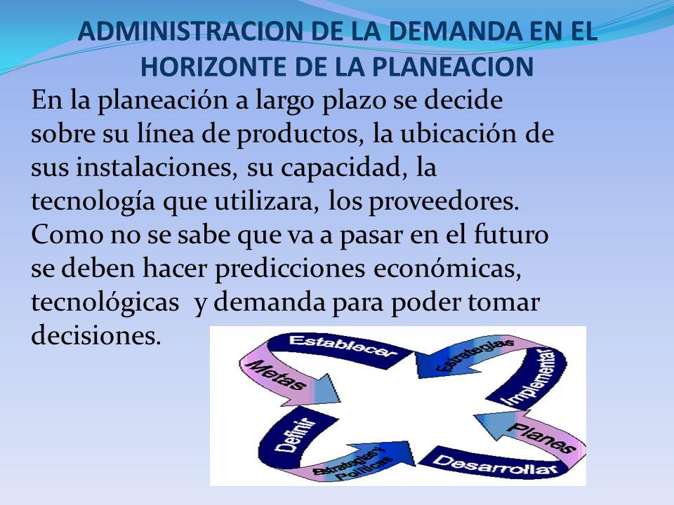 ADMINISTRACION DE LA DEMANDA EN EL HORIZONTE DE LA PLANEACION