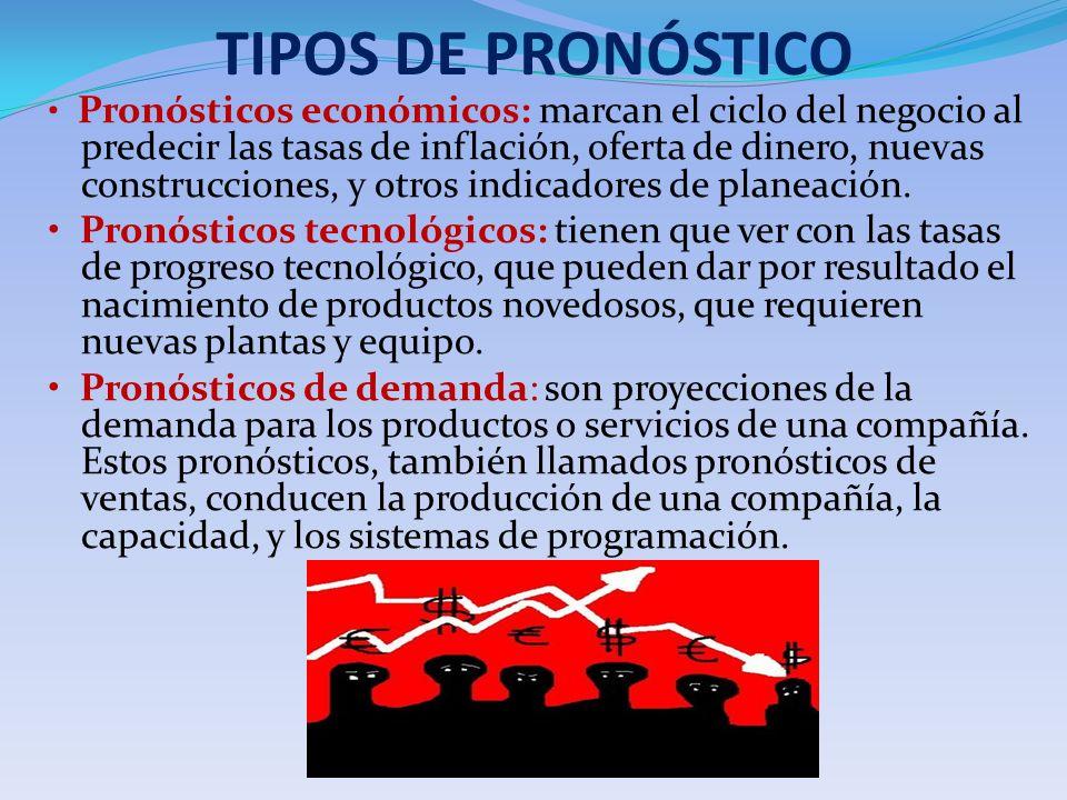 TIPOS DE PRONÓSTICO