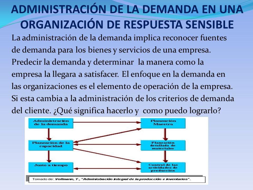 ADMINISTRACIÓN DE LA DEMANDA EN UNA ORGANIZACIÓN DE RESPUESTA SENSIBLE