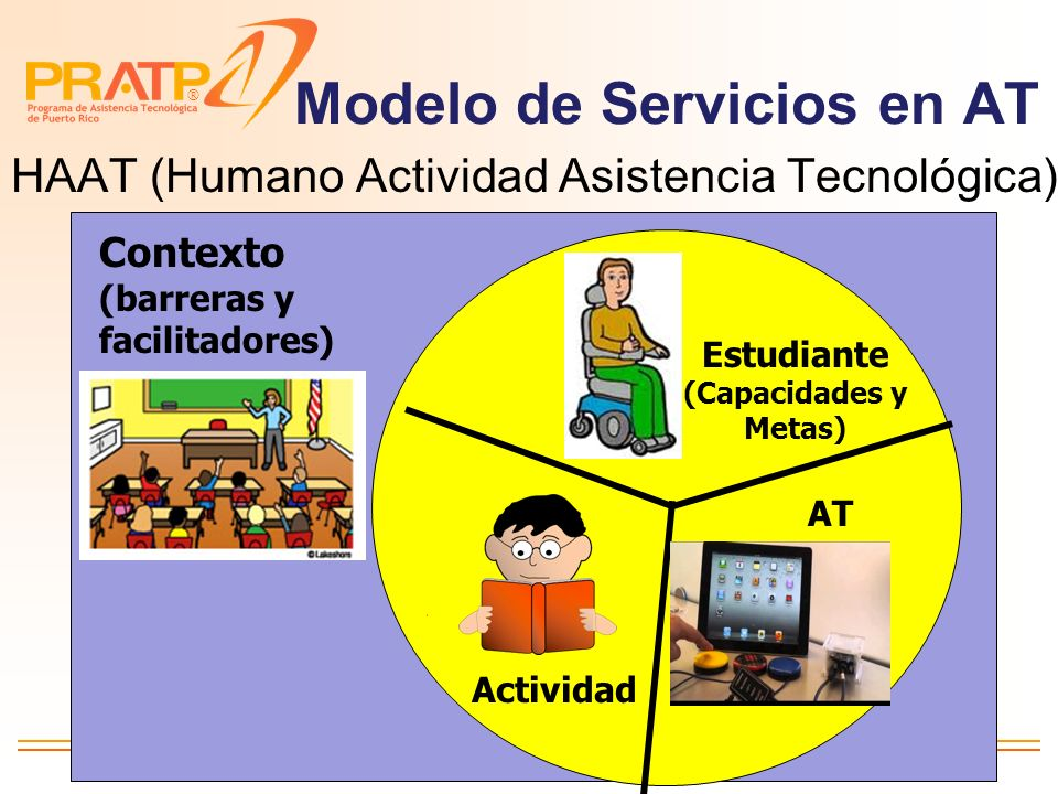 Modelo de Servicios en AT