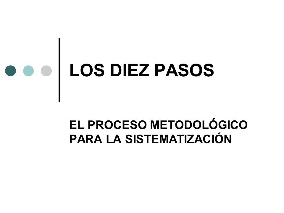EL PROCESO METODOLÓGICO PARA LA SISTEMATIZACIÓN