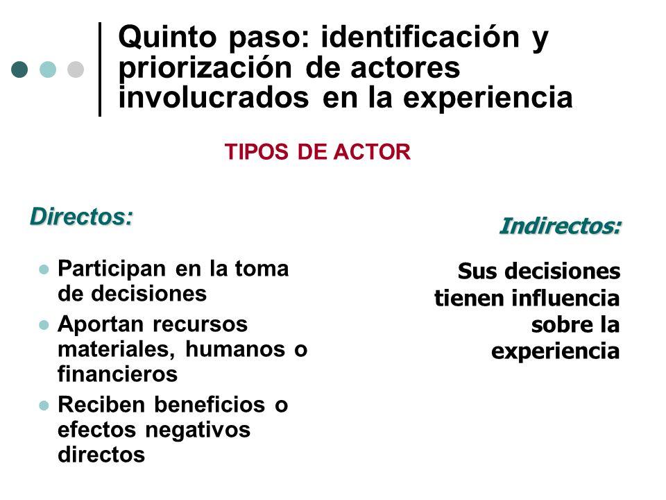 Quinto paso: identificación y priorización de actores involucrados en la experiencia