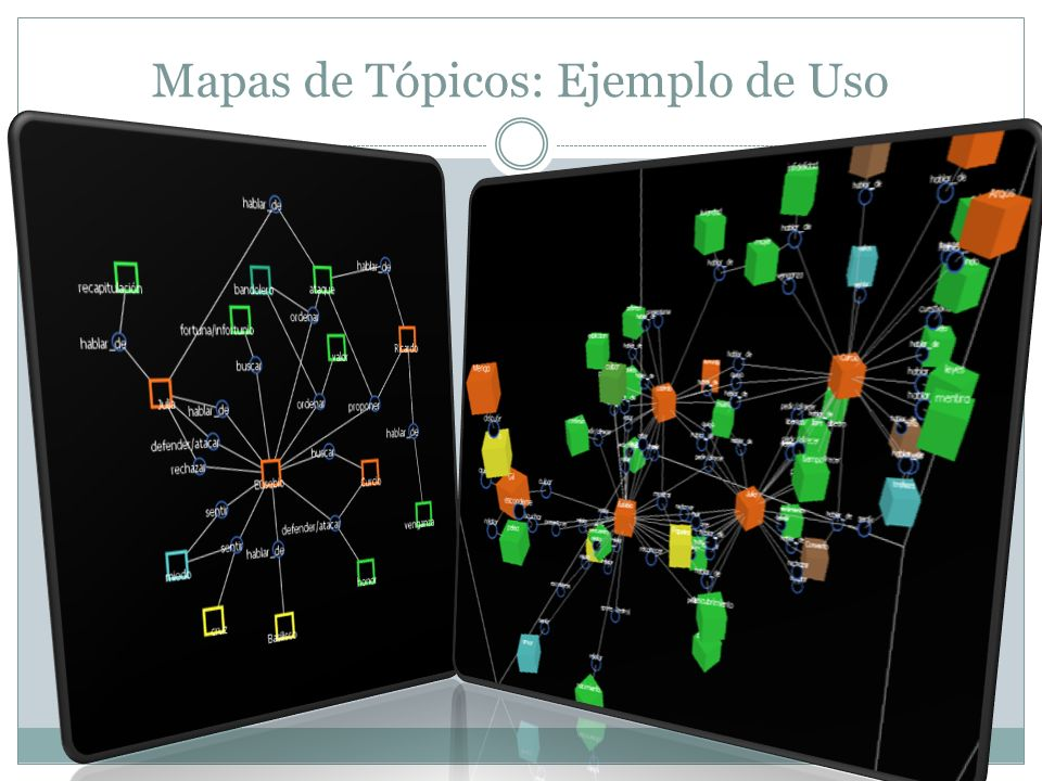 Mapas de Tópicos: Ejemplo de Uso