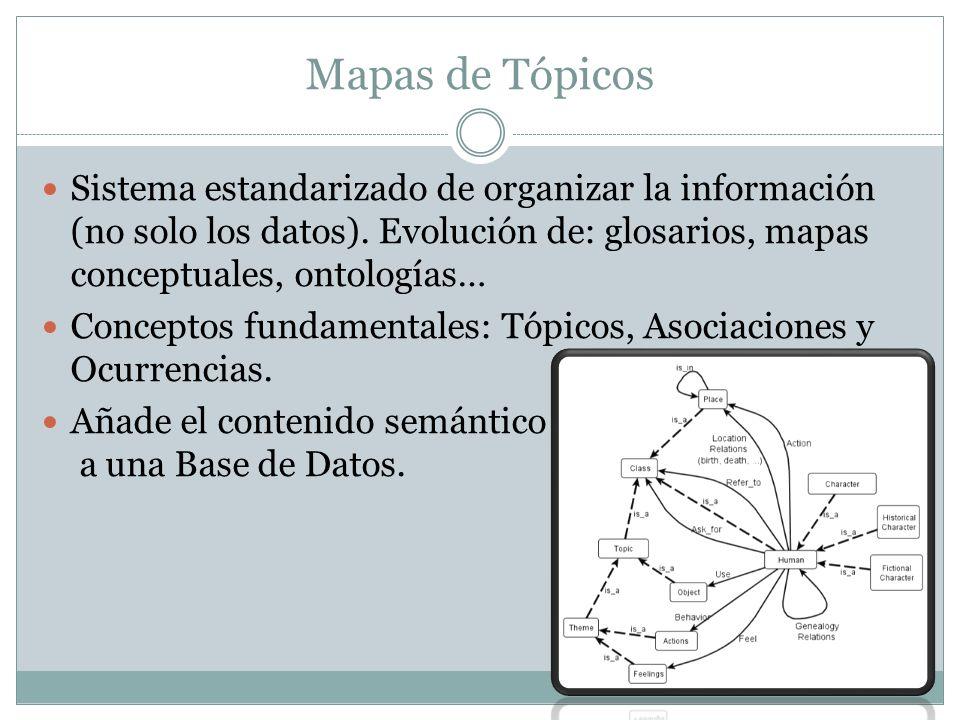 Mapas de Tópicos Sistema estandarizado de organizar la información (no solo los datos). Evolución de: glosarios, mapas conceptuales, ontologías…