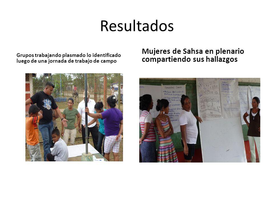Resultados Mujeres de Sahsa en plenario compartiendo sus hallazgos