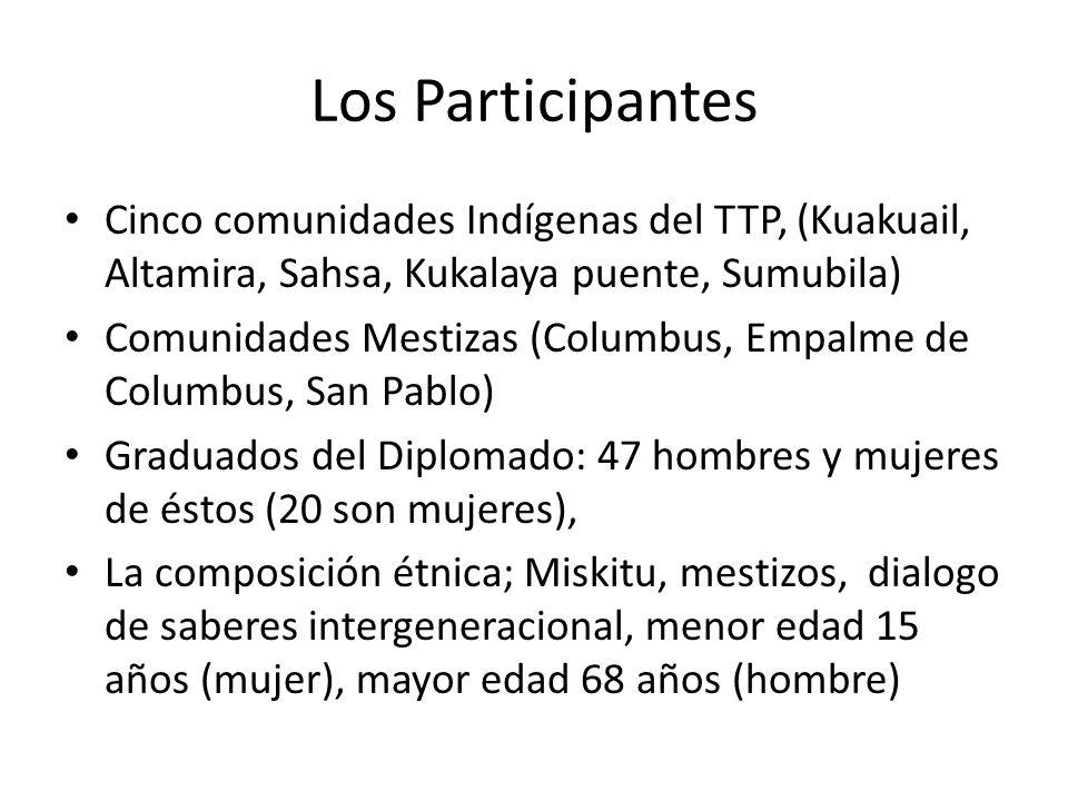 Los Participantes Cinco comunidades Indígenas del TTP, (Kuakuail, Altamira, Sahsa, Kukalaya puente, Sumubila)