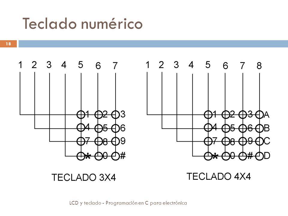 Teclado numérico LCD y teclado - Programación en C para electrónica