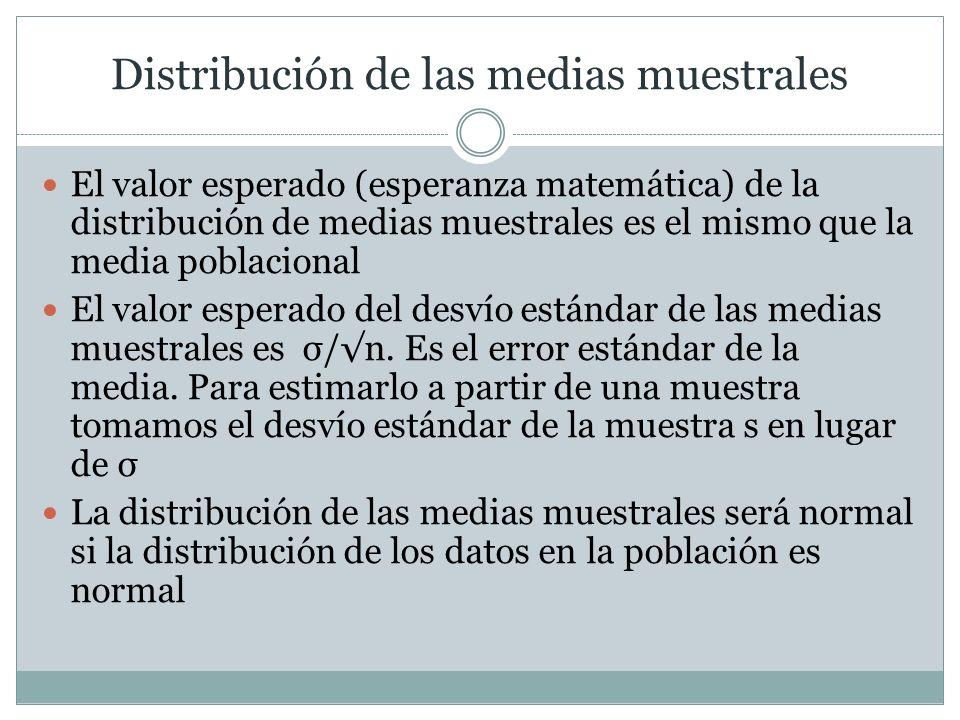 Distribución de las medias muestrales