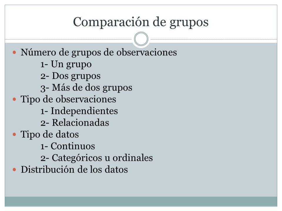 Comparación de grupos Número de grupos de observaciones 1- Un grupo