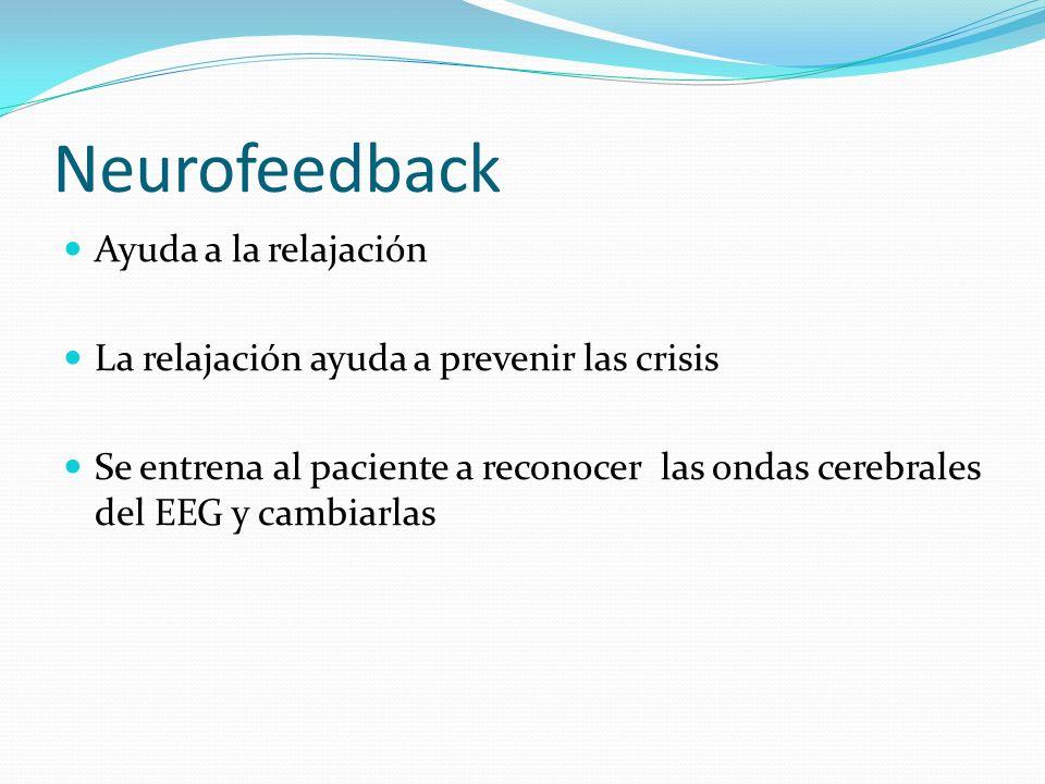 Neurofeedback Ayuda a la relajación