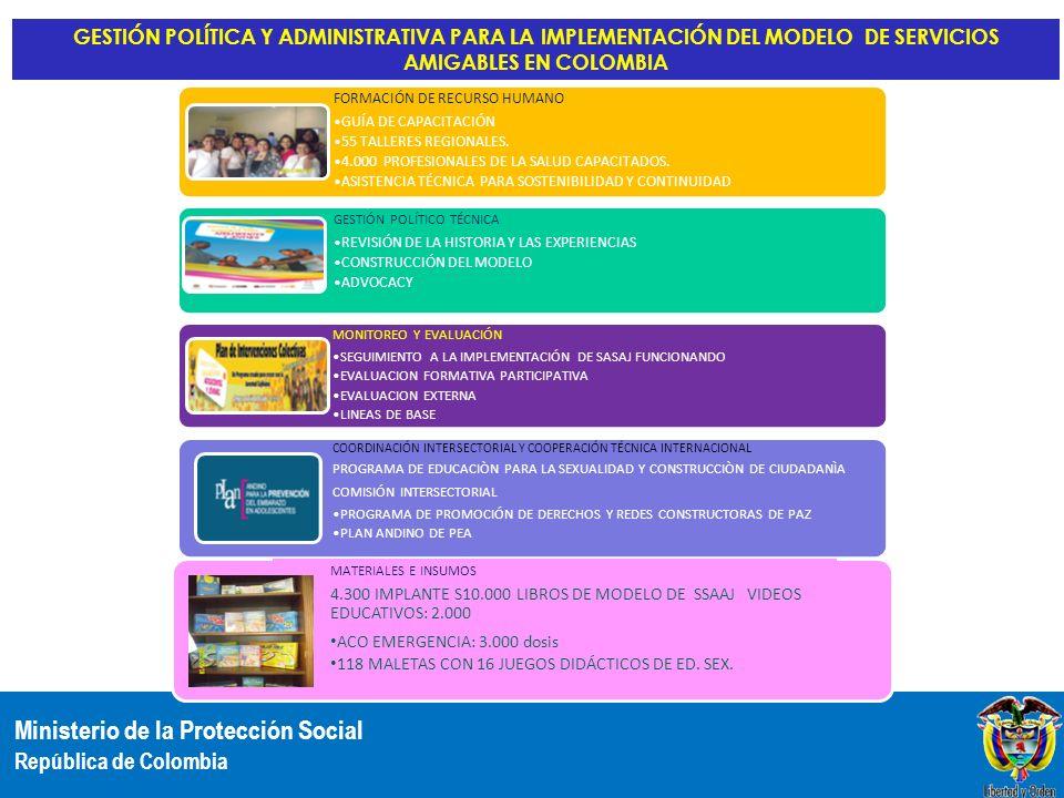 GESTIÓN POLÍTICA Y ADMINISTRATIVA PARA LA IMPLEMENTACIÓN DEL MODELO DE SERVICIOS AMIGABLES EN COLOMBIA