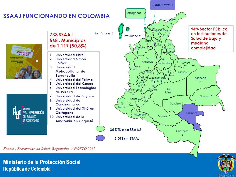 SSAAJ FUNCIONANDO EN COLOMBIA
